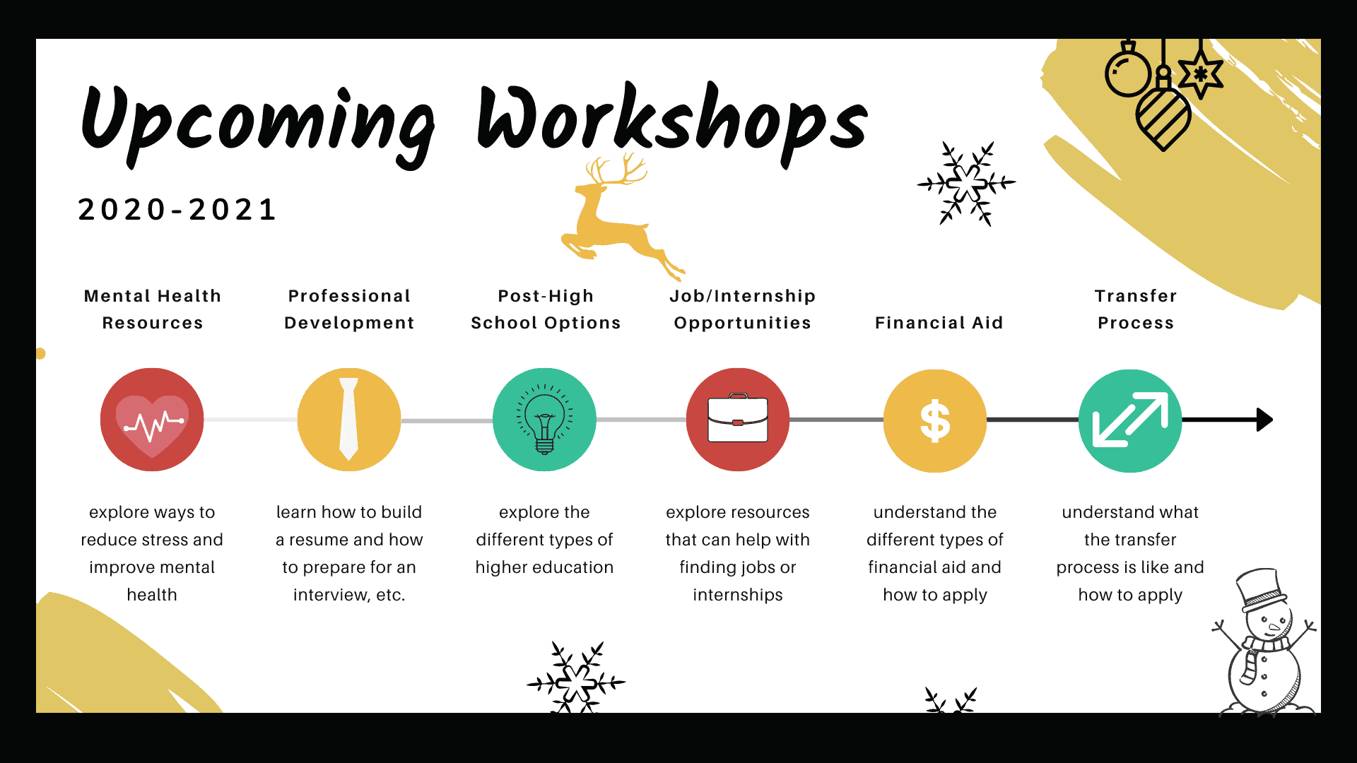 RVSP for our upcoming workshops!