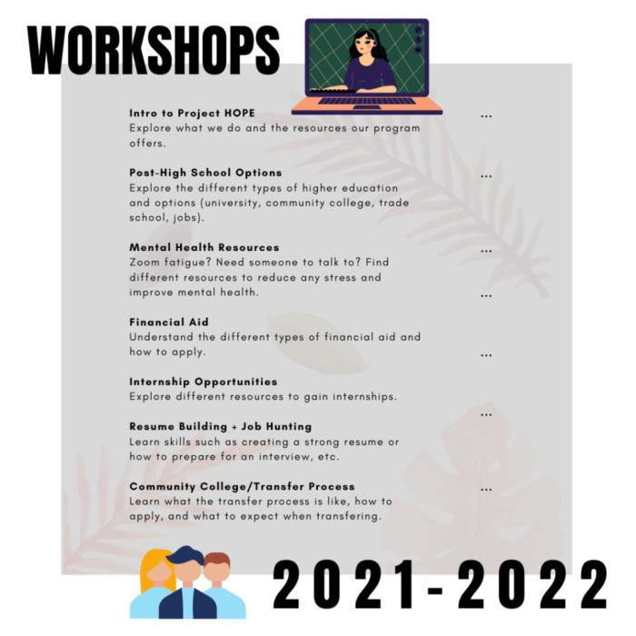 GHS Workshops.pdf